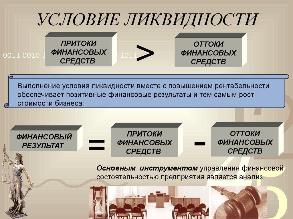 Оценка ликвидности и платежеспособности банка нормативы  Ликвидность и платежеспособность предприятия дипломная работа