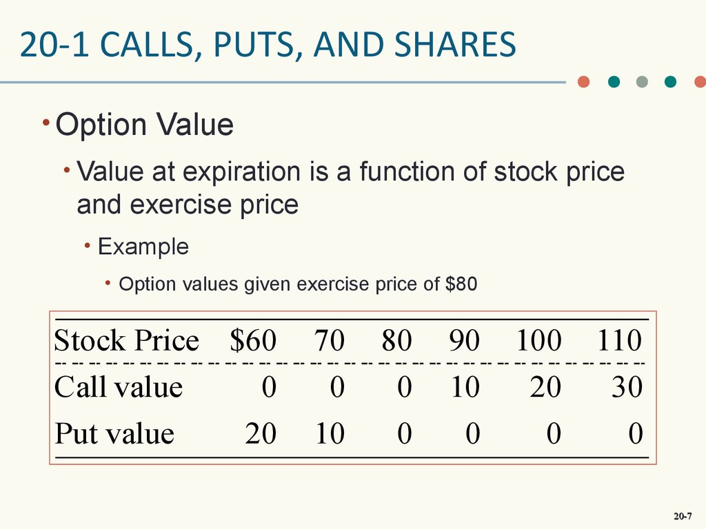 Exercising stock options for dummies