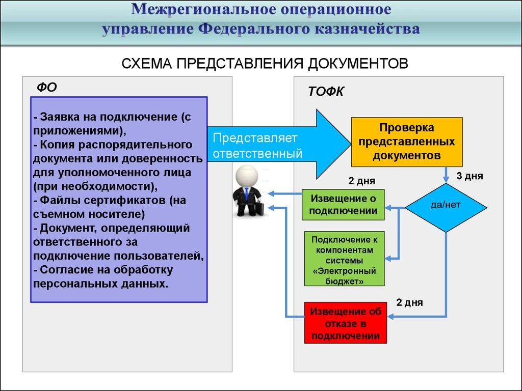 Электронный бюджет официальный сайт 2016 - 8