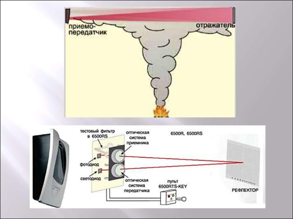 схема дымового оптического датчика