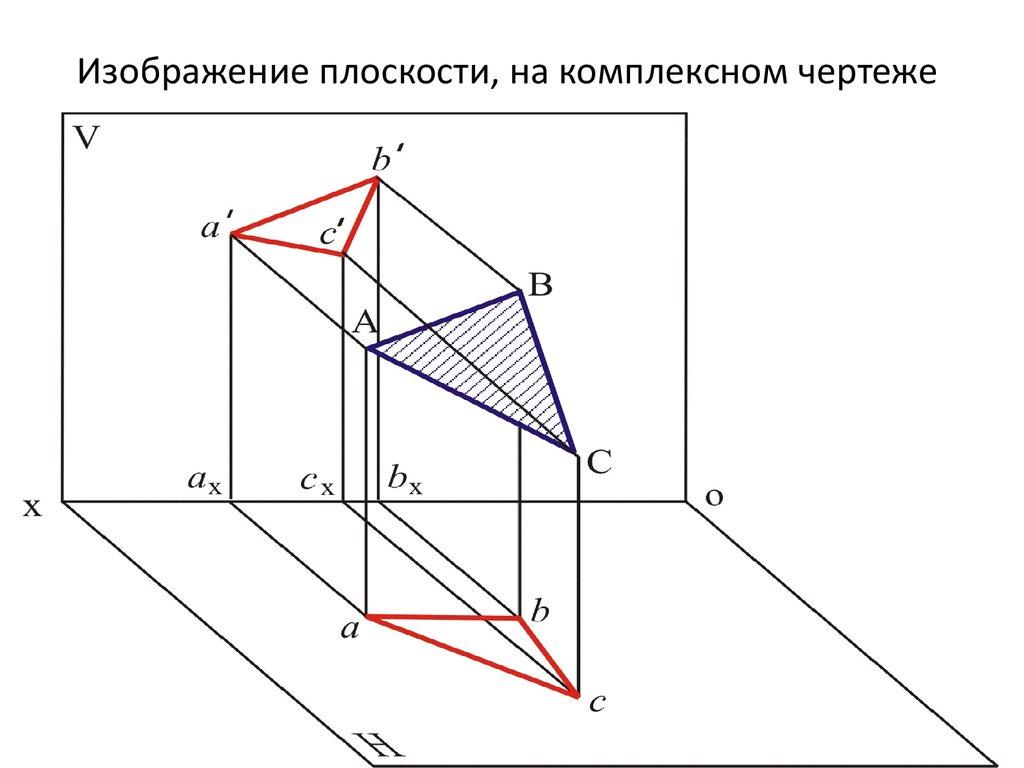 комплексный чертеж плоскости