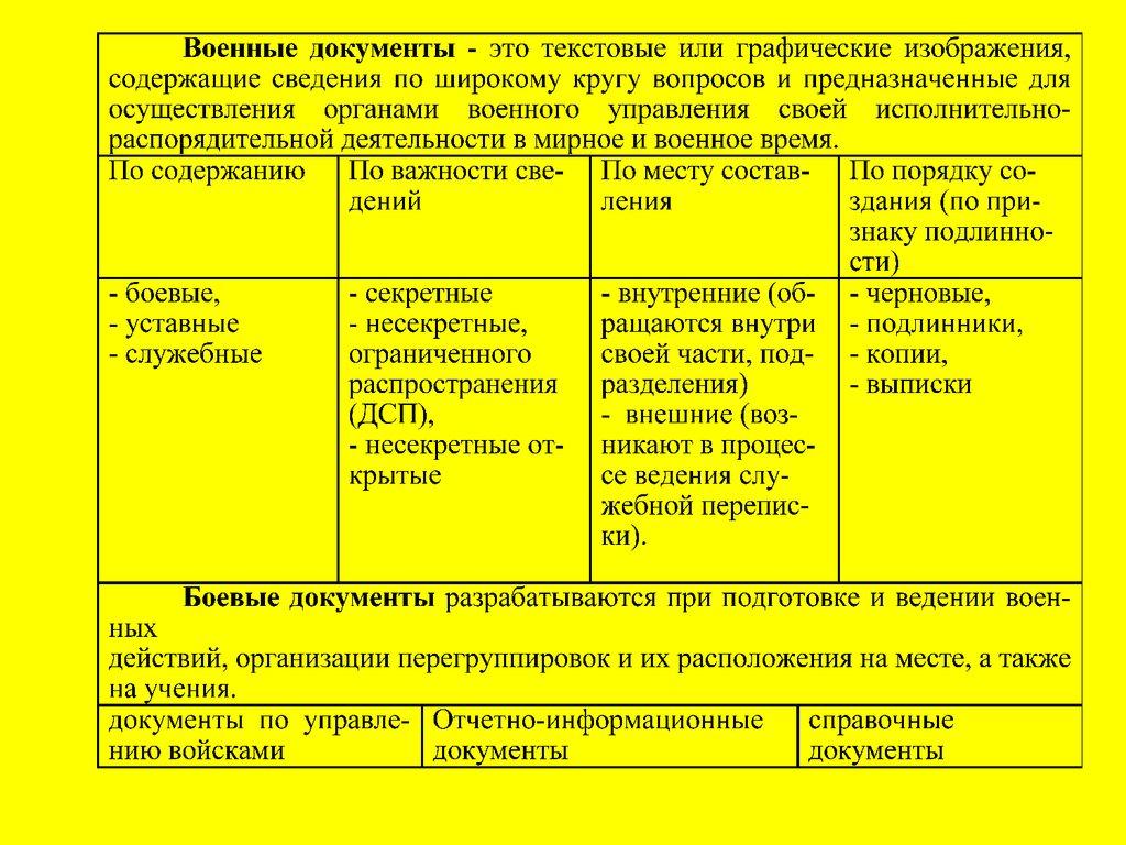 Инструкцией по обеспечению режима секретности в министерствах ведомствах на предприятиях в учреждениях и организациях