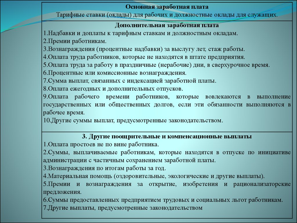 бланк заявления на переход на усн в 2014 году с 15 на 6