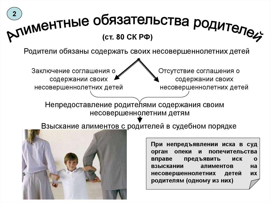 алименты на детей от родителей его