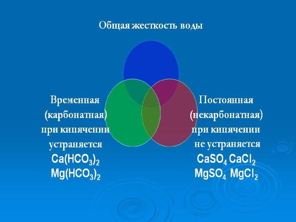 Способы умягчения воды ионный обмен