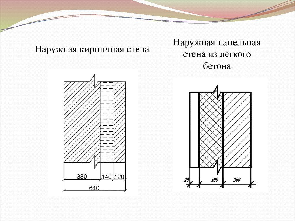 Курс Техническое обследование конструкций зданий и сооружений