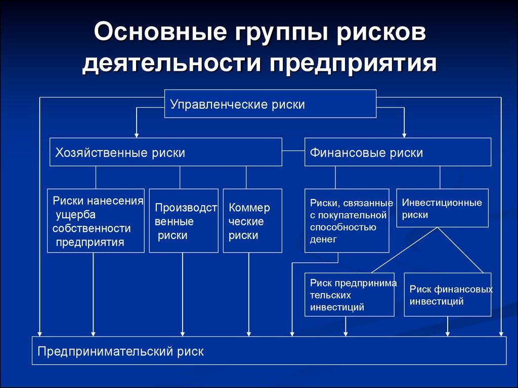 Основная деятельность предприятия связана с