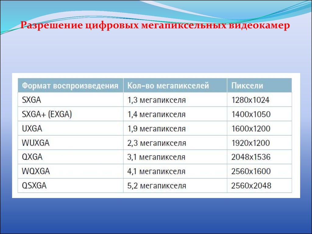 epub Elementary Signal Detection