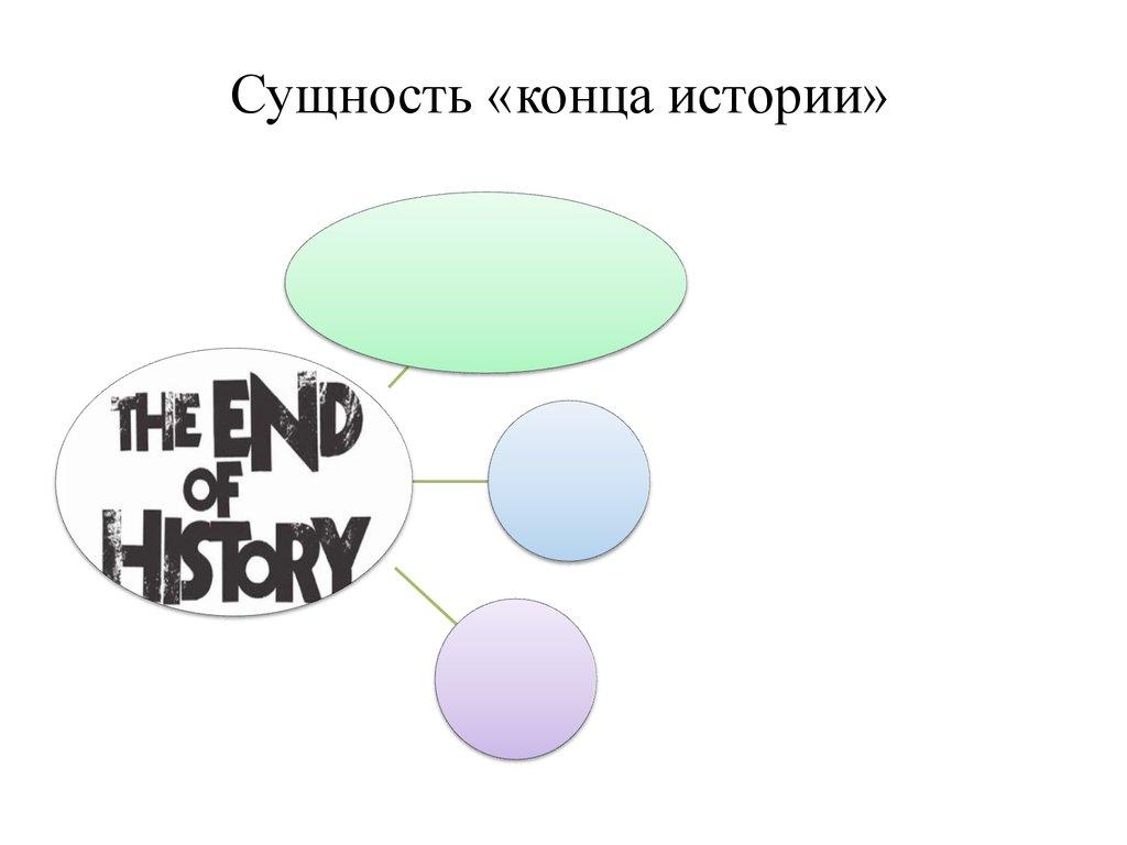 геополитическая концепция русской истории: