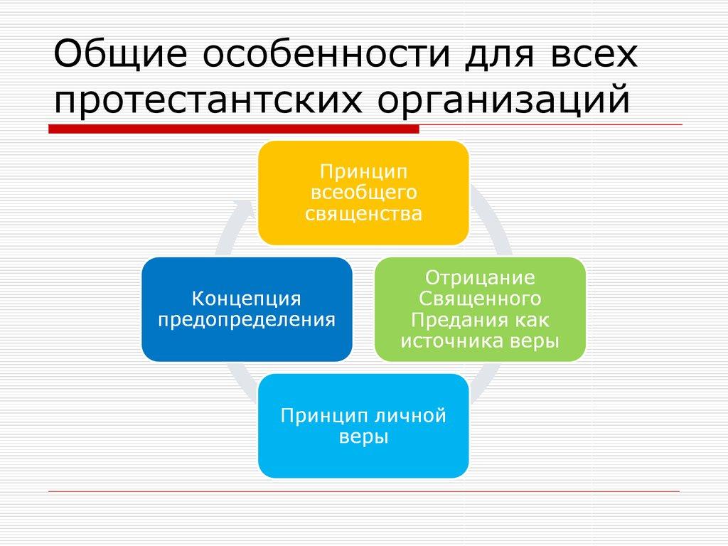 сикарии презентация