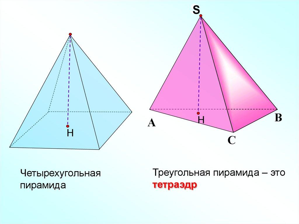 пирамида правильного питания для похудения