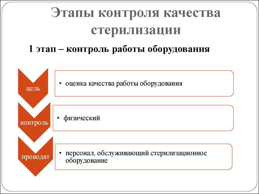 УП Центр экспертиз и испытаний в здравоохранении  Новости