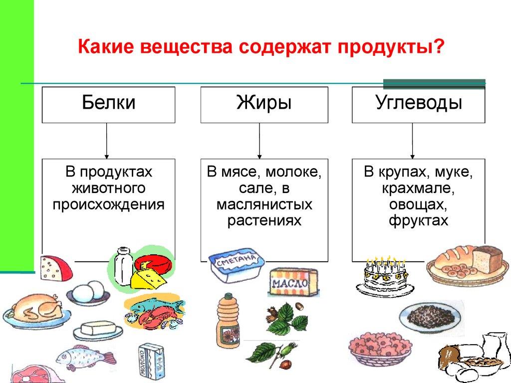 вред правильного питания