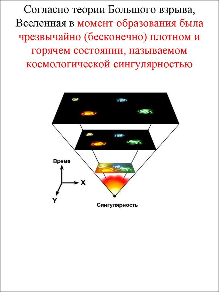 вольфрам презентация химии