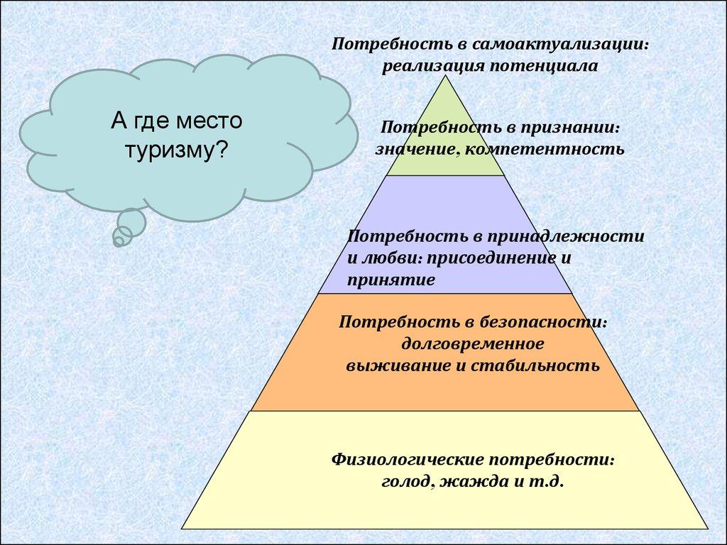 Социально-психологическая характеристика личности, группы ...