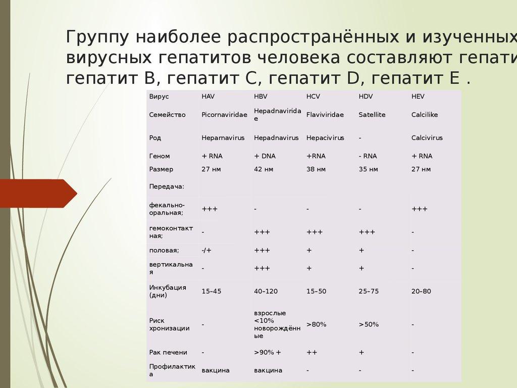 Гепатит фото больных