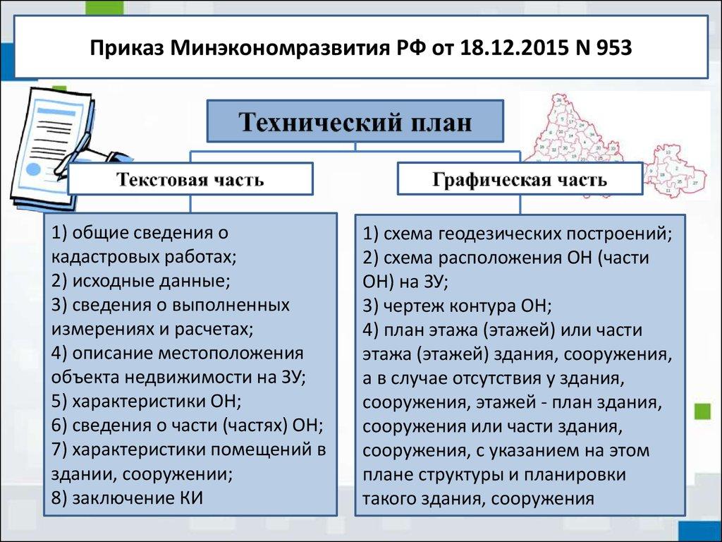 приказ минэкономразвития