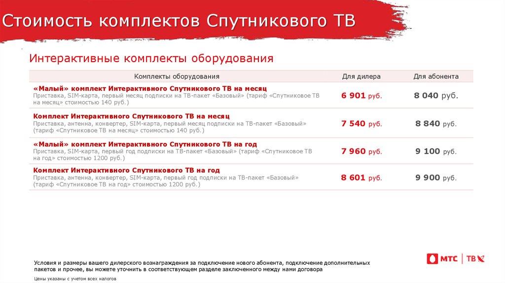 количество абонентов мобильных абонентов в россии