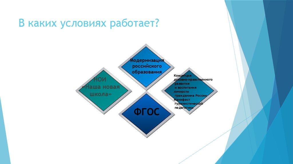 Программу Воспитательной Работы 1 Класс