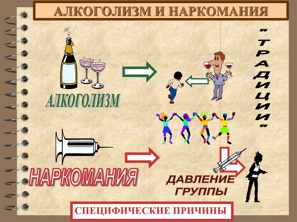 Лучшие препараты при алкоголизме