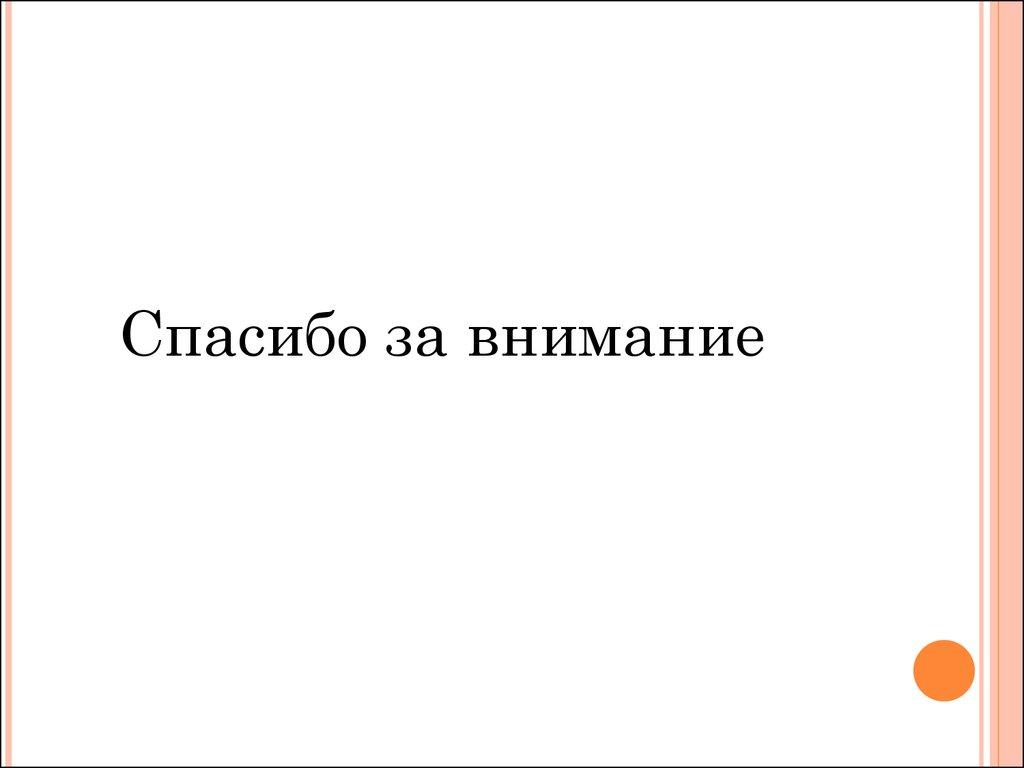 РАЗРАБОТКА САЙТА НА YII2