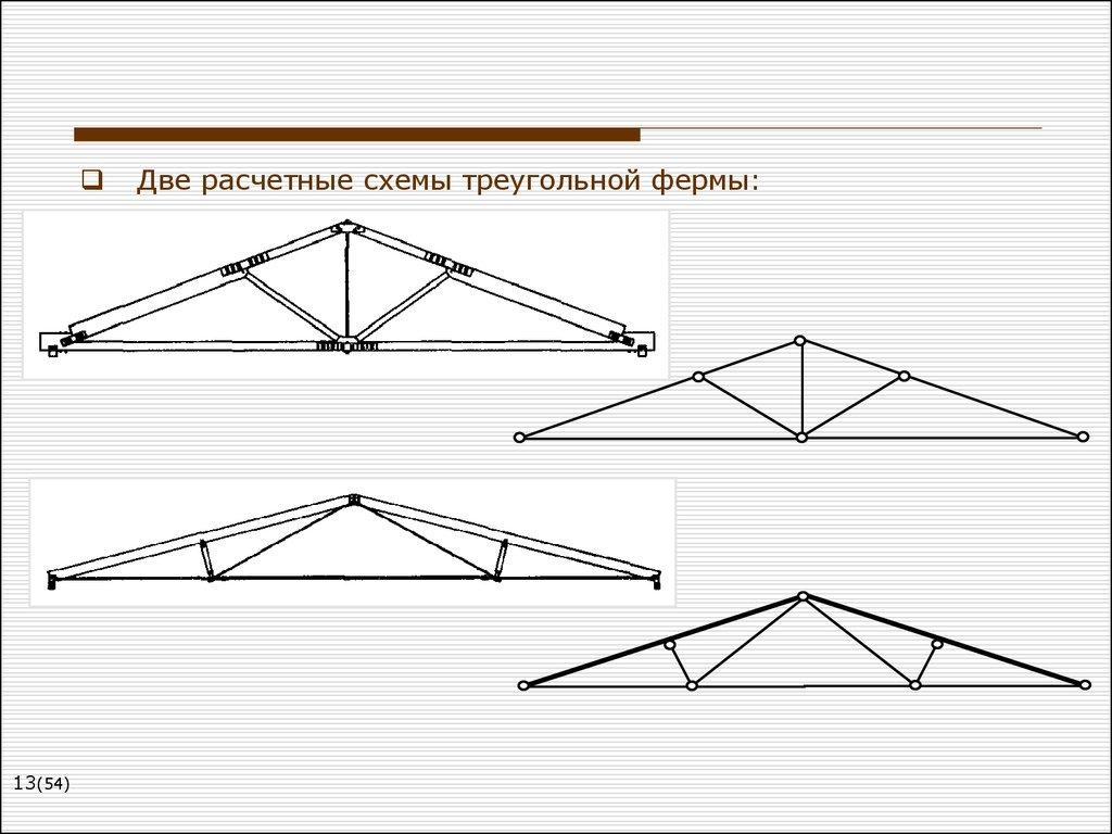 расчетная схема работы металлической фермы