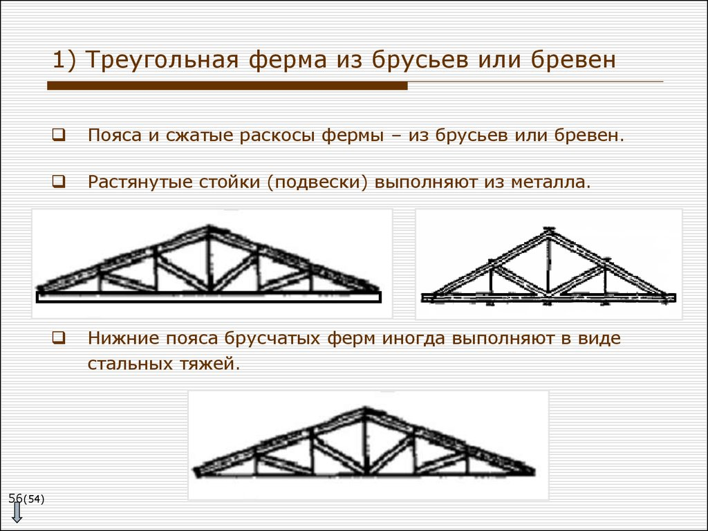 Двухскатная крыша устройство конструкции разновидности