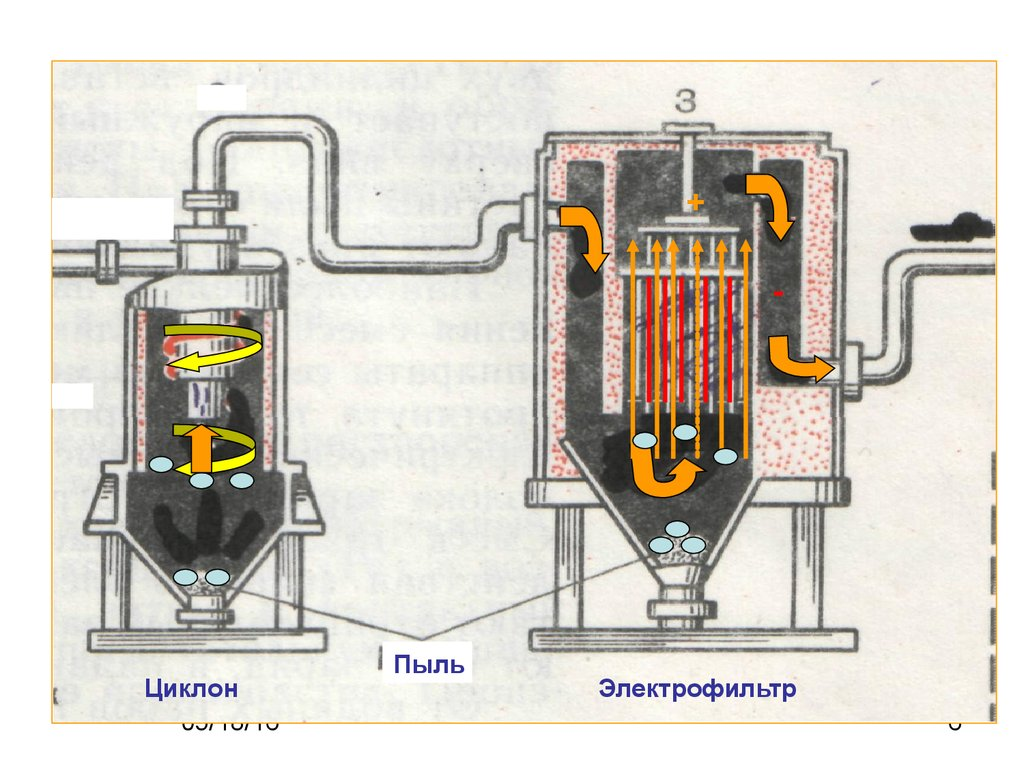 производство серной кислоты реферат 9 класс
