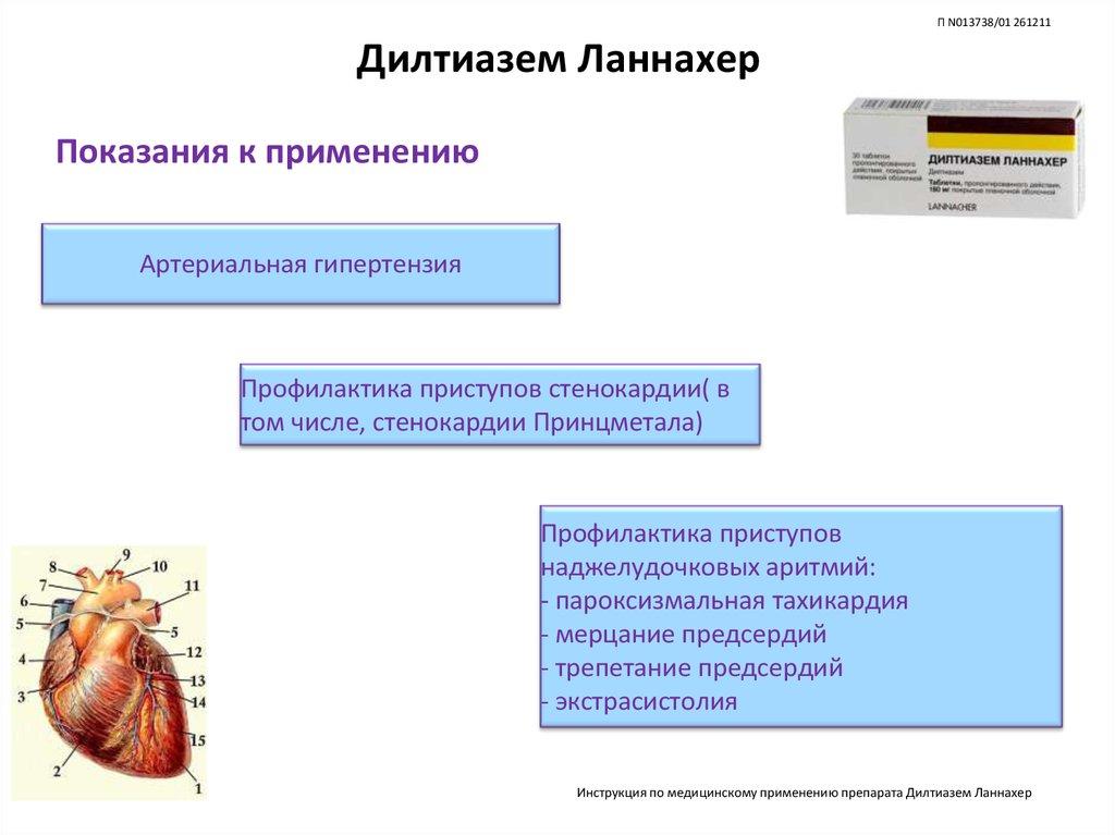 Памятка на тему артериальная гипертония