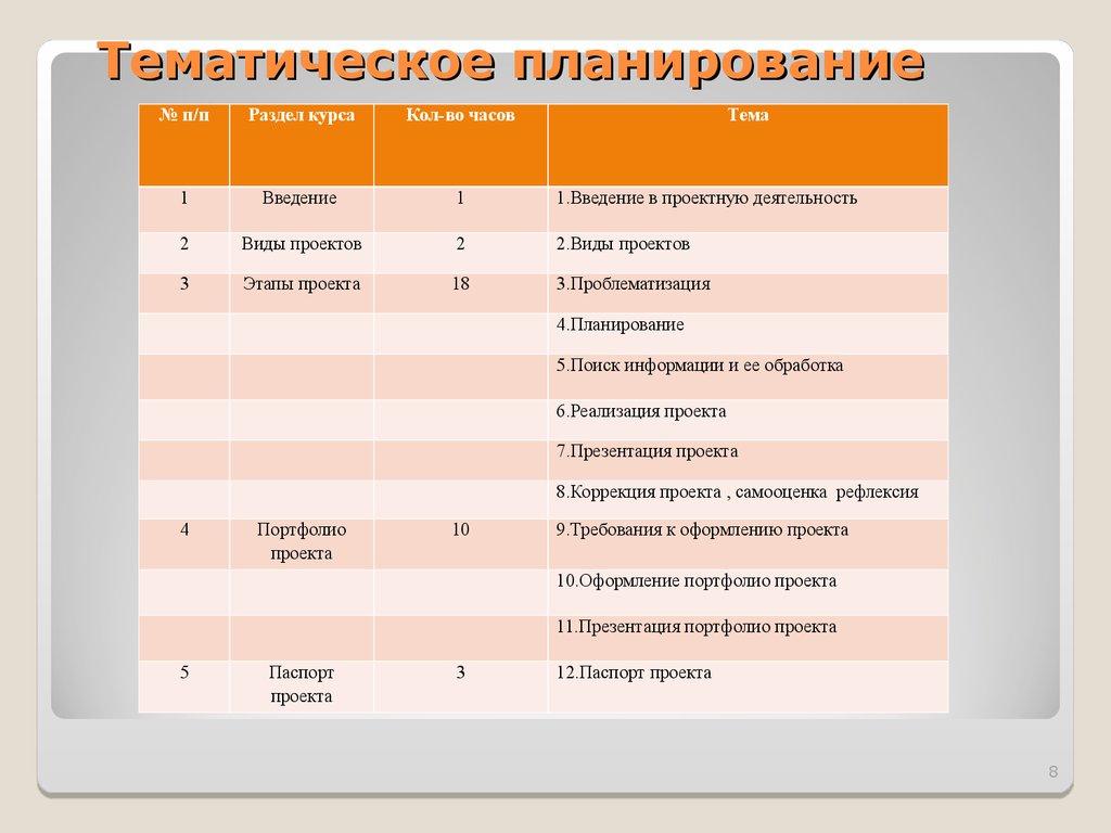 Программа воспитания и социализации основной школы