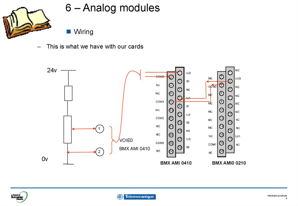 Exercises Analog module  online presentation