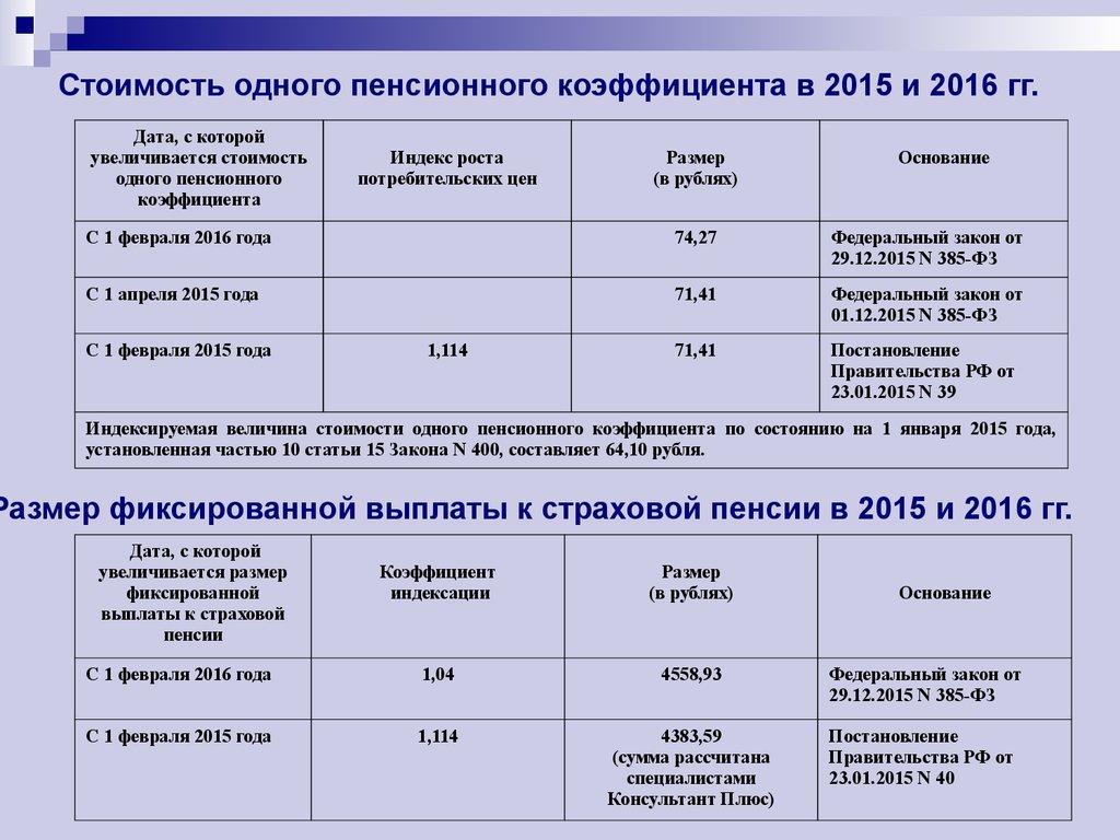 173-фз о трудовых пенсиях в российской федерации статья 30