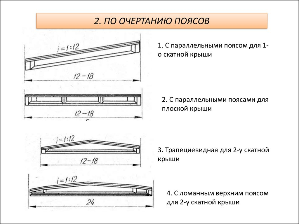 5 Столярные и плотничные инструменты  Строительные