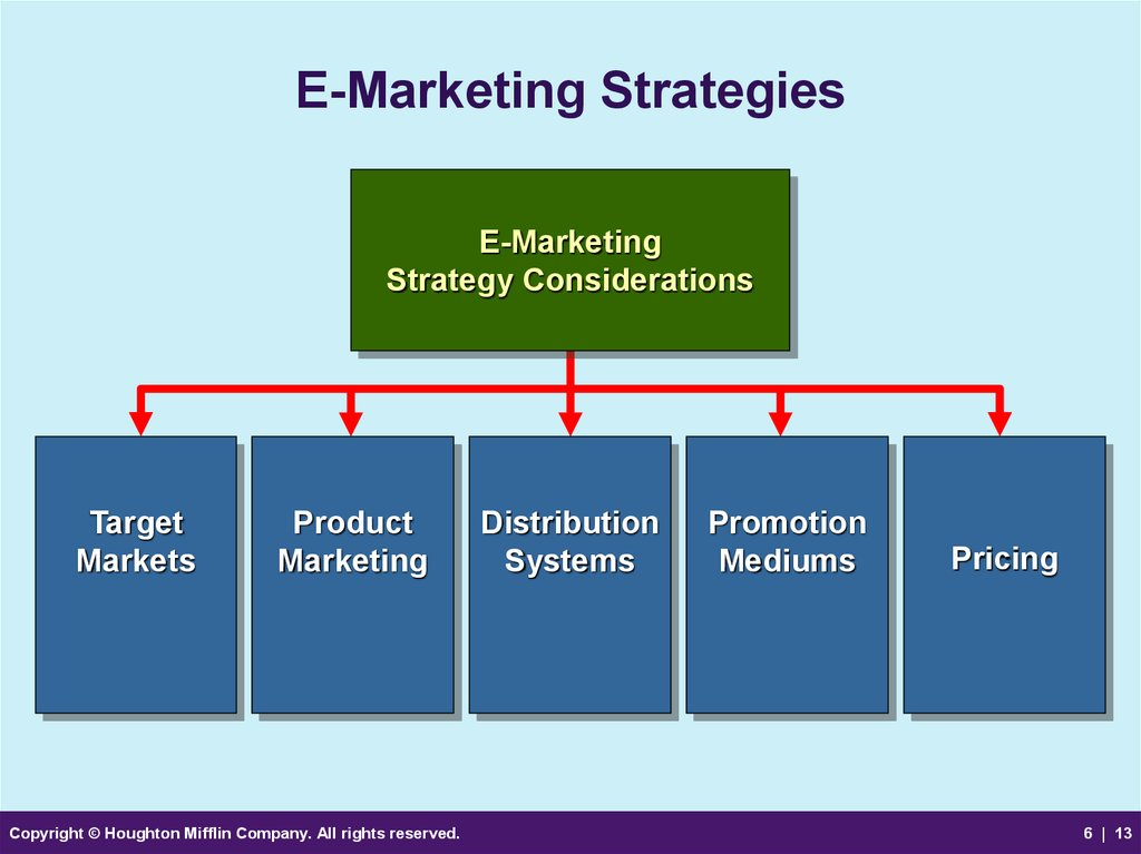 relationship marketing strategic and tactical implications
