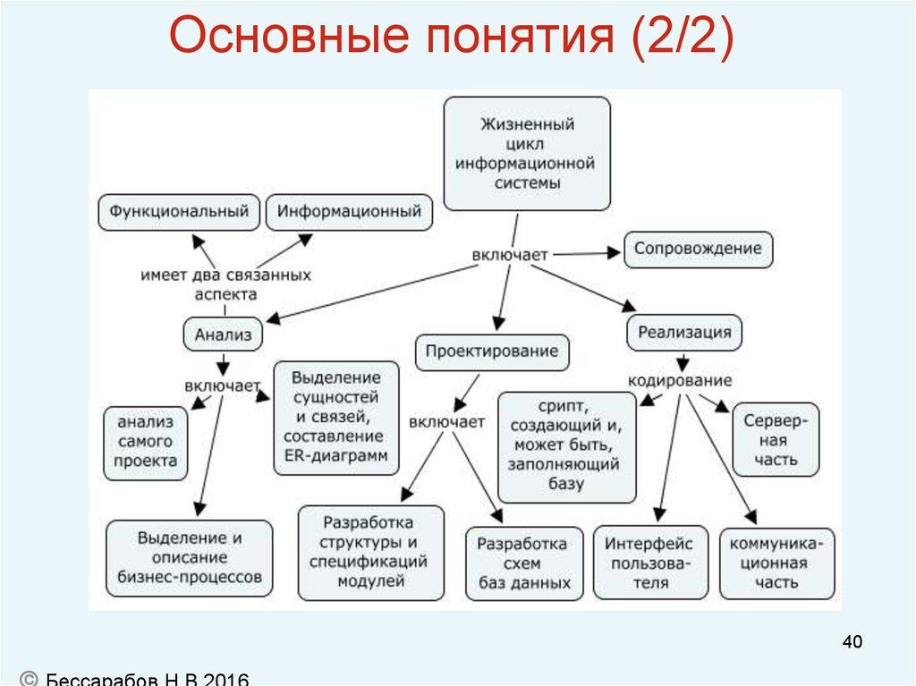 ebook Pathophysiology of