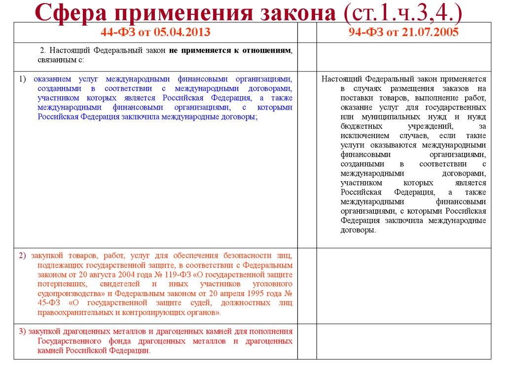 Образец муниципального контракта на оказание услуг по 44 фз