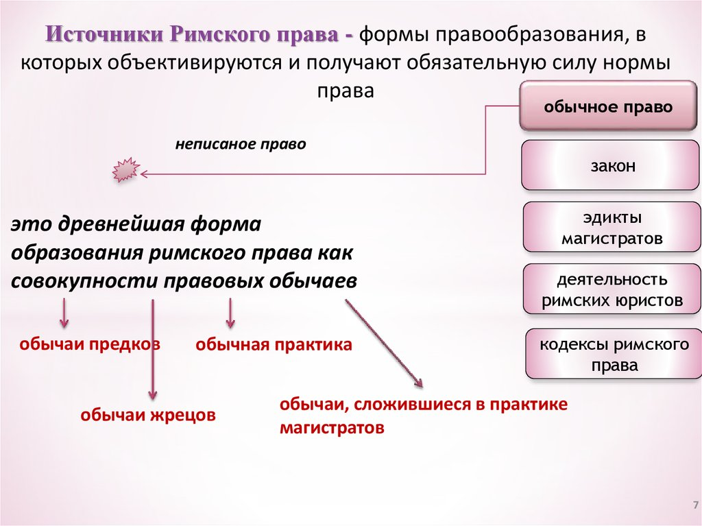 agent and multi agent systems in distributed systems digital economy and e commerce 2013