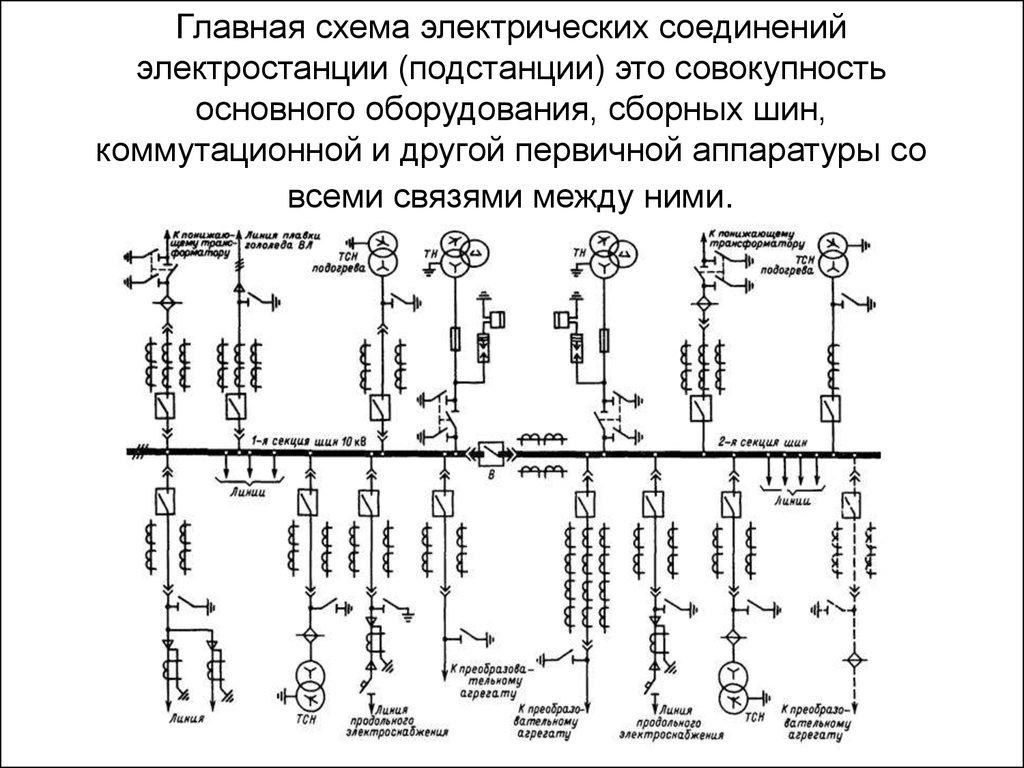Выбор главной схемы электрических соединений