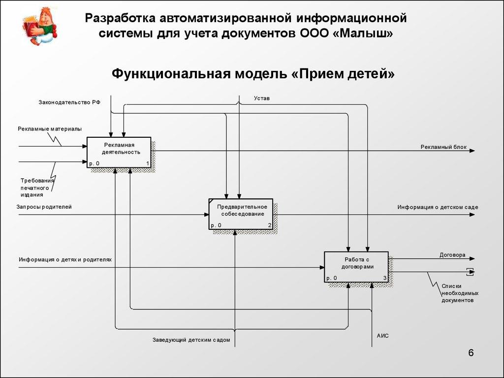Детские больницы хабаровский край