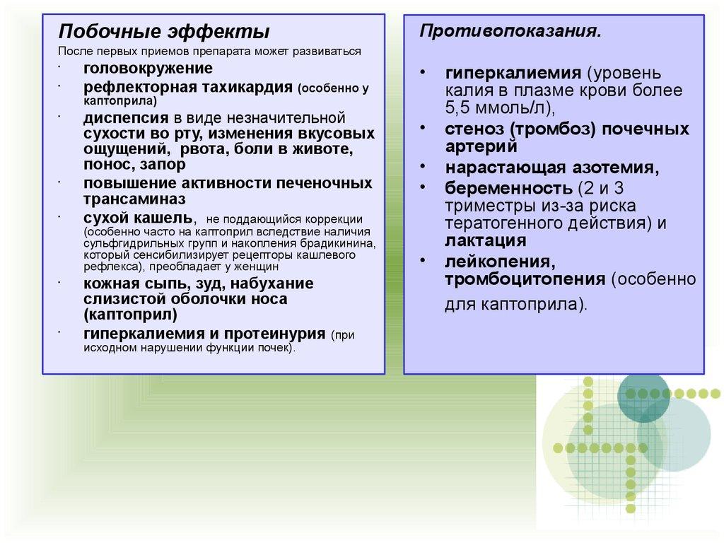 антигипертензивные препараты при сахарном диабете 2 типа