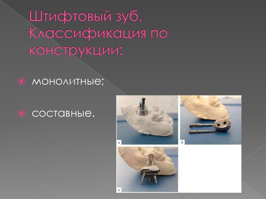 классификация виниров люминиров