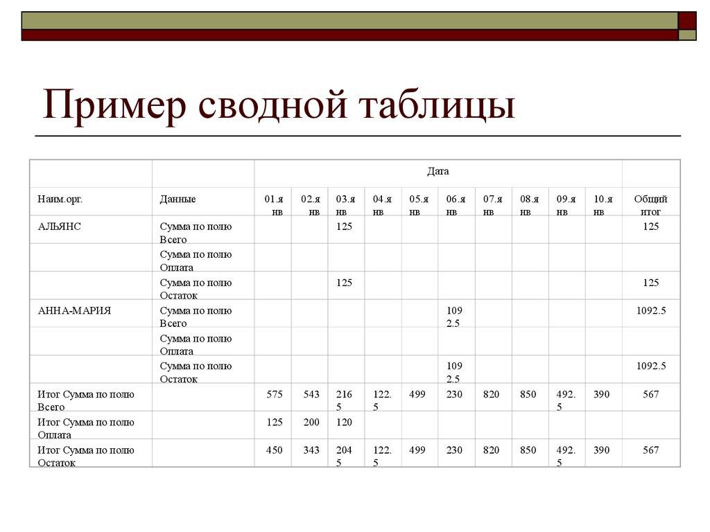 Таблица в бомбардировщик