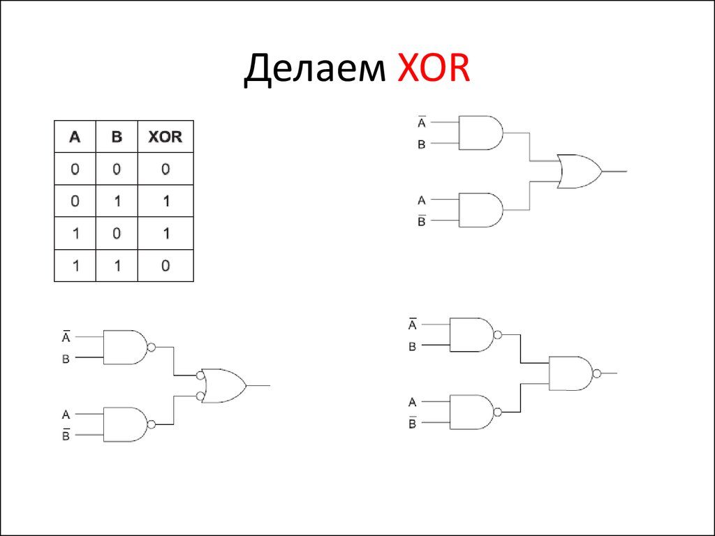 Логические элементы. логические схемы информатика Внутрнее убранство багажника