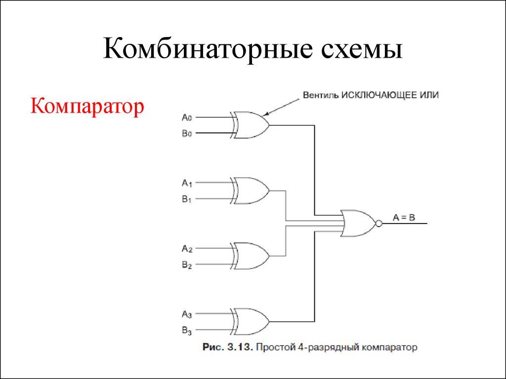 SDH (Synchronous Digital Hierarchy) Логические элементы. логические схемы информатика