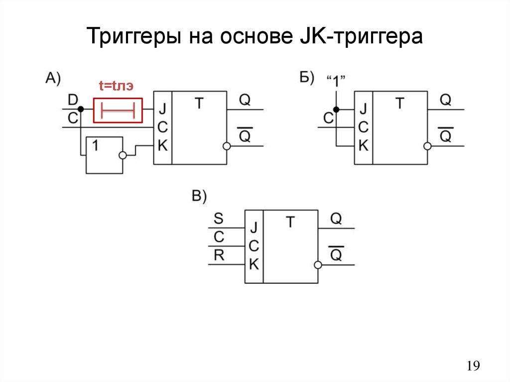 Схема jk триггера на основе синхронного rs триггера