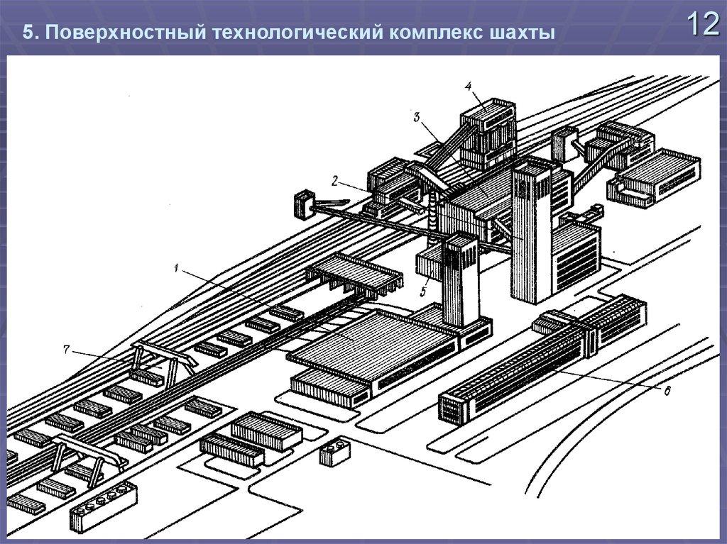 Схема вскрытия шахтного поля фото 136