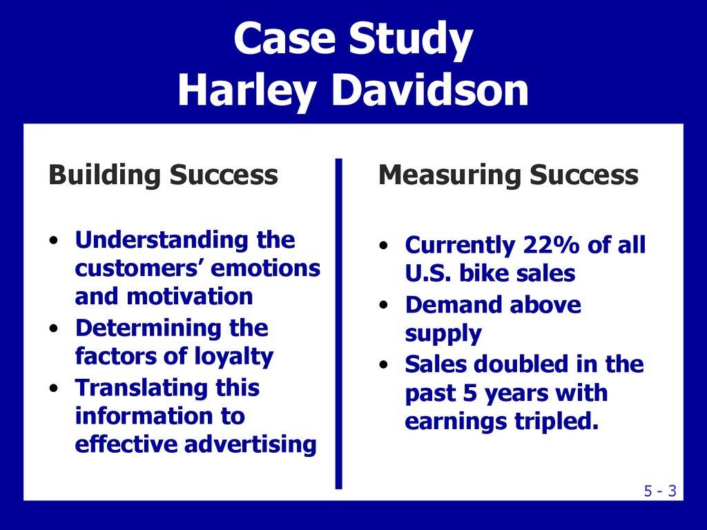 Harley Davidson Harvard Case Solution & Analysis