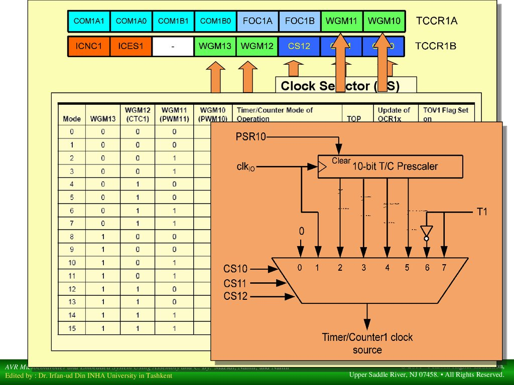 Introduction to AVR Timers