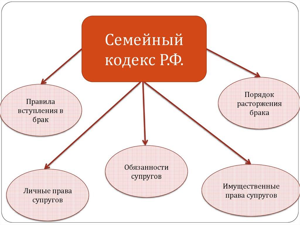 понятие и принципы социального обслуживания курсовая