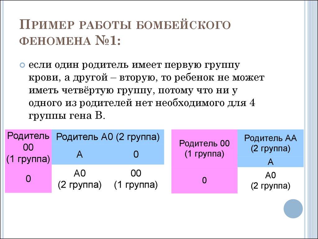 biologia1112  studfilesnet